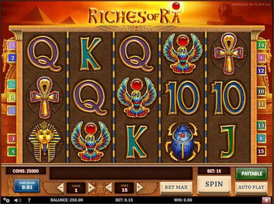 riches-ra